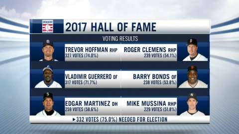 Video: Hot Stove on 2017 Hall of Fame