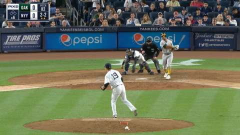 Video: Tanaka's 11th strikeout