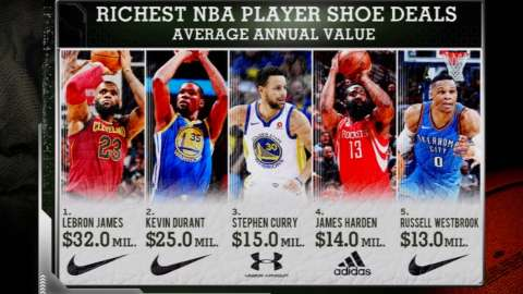 Video: Forbes SportsMoney: NBA Value