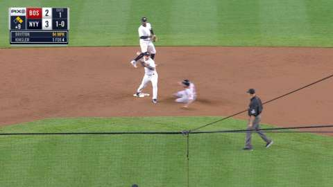 Video: Britton induces game-ending DP